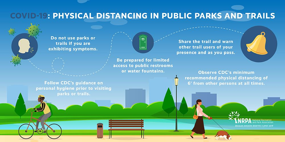 physical distancing recommendations in english